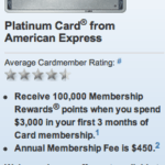 100,000 Membership Rewards Points