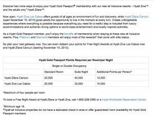 Hyatt All-Inclusive Award Chart