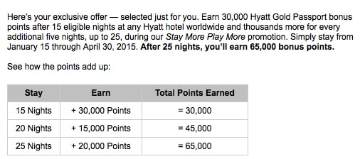 Stay 25 nights and get 65,000 Hyatt Points Traveling Well For Less