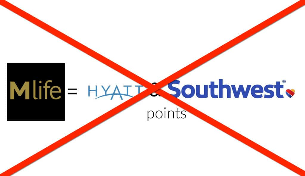 You get Hyatt stay credit and points AND Southwest points when you stay at select M life hotels. But has this travel hack been shut down? Traveling Well For Less investigates.